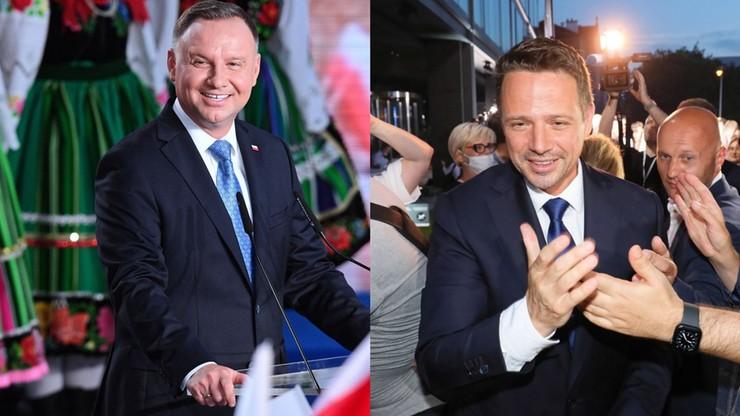 Wybory prezydenckie 2020. Wyniki exit poll Ipsos. Duda-Trzaskowski w drugiej turze