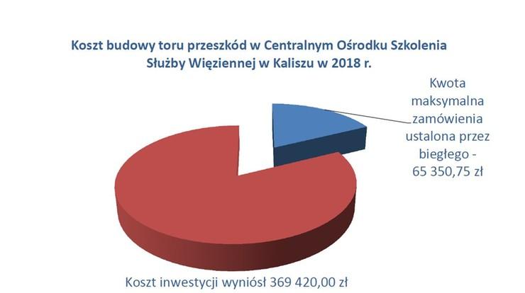 Według biegłego tor przeszkód powinien maksymalnie kosztować 65 tys. zł