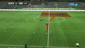 Analiza meczu Hammarby IF - Lech Poznań