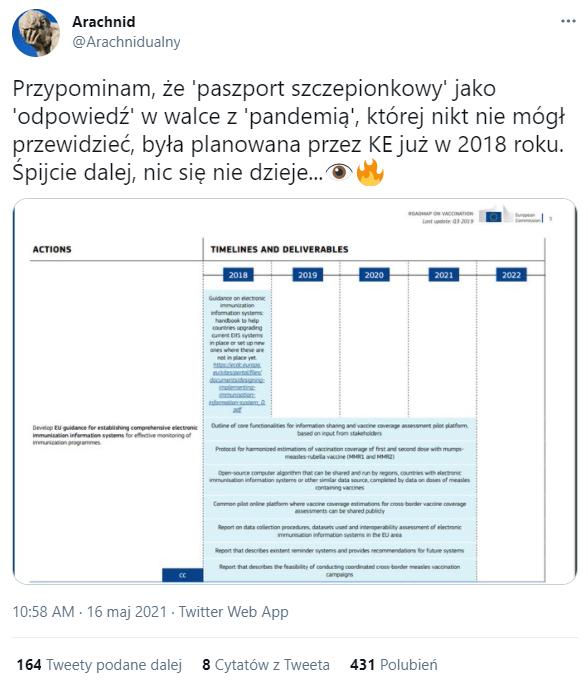 Tweet sugerujący, że unijny paszport szczepionkowy to dowód na zaplanowanie pandemii COVID-19