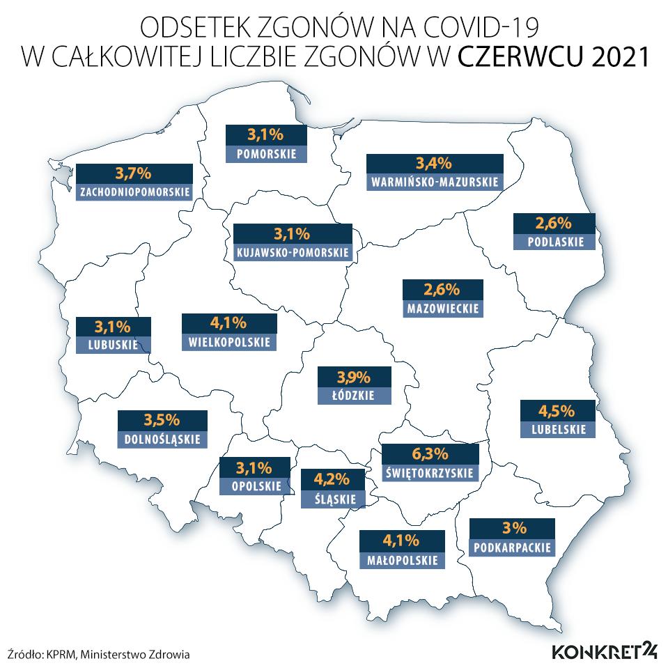 Odsetek zgonów na COVID-19 w całkowitej liczbie zgonów w czerwcu 2021